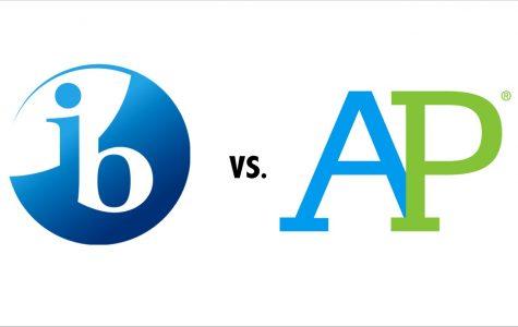AP & IB Advice
