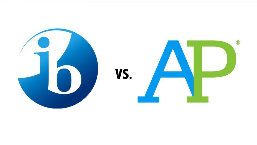 AP+%26+IB+Advice